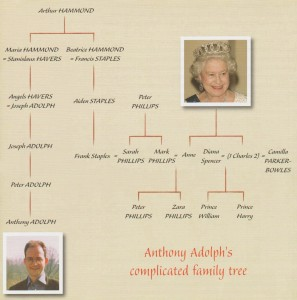 Royal family tree 001